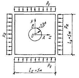 Марка бетона м170 цена бетона за 1 куб с доставкой в москва