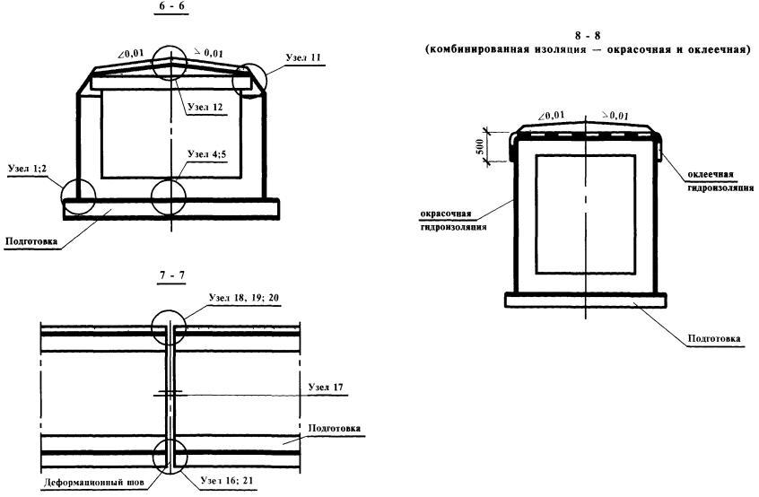 Гидроизоляция колодцев фенольной канализации применение гидрофобизаторов в технологии бетона