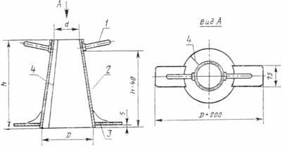 Гост бетонные смеси подвижность триумф бетон васюринская