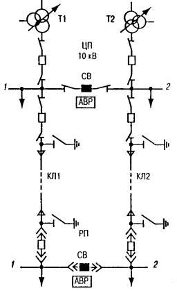 c4bc187748a б) переводятся АРКТ трансформаторов Т1 и Т2 с дистанционного на  автоматическое управление.