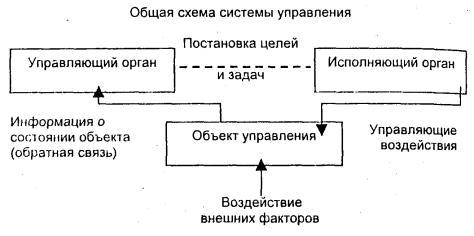 инструкция по охране труда для мастера производственного участка