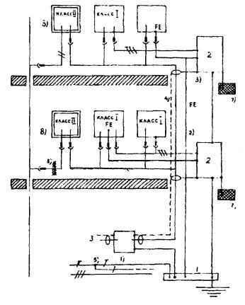 ВСН 6089 Устройства связи сигнализации и диспетчеризации
