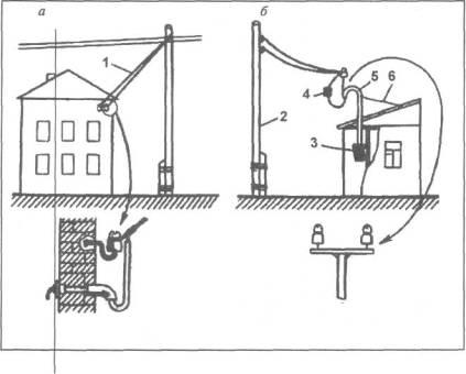 стоимость ремонта трубчатого теплообменника
