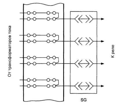 СО 34.35.302-2006 Инструкция по организации и производству работ в устройствах релейной защиты и электроавтоматики...