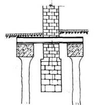 Рекомендации Рекомендации по проектированию и устройству оснований, фундаментов и подземных сооружений при реконструкции гражданских зданий и исторической застройки