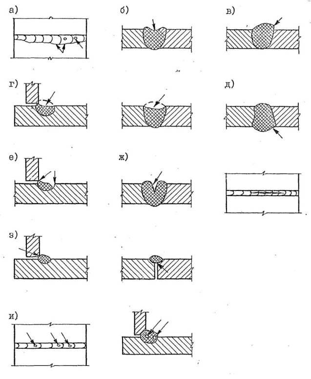Перечень дефектов железобетонных конструкций колонна на плиту перекрытия