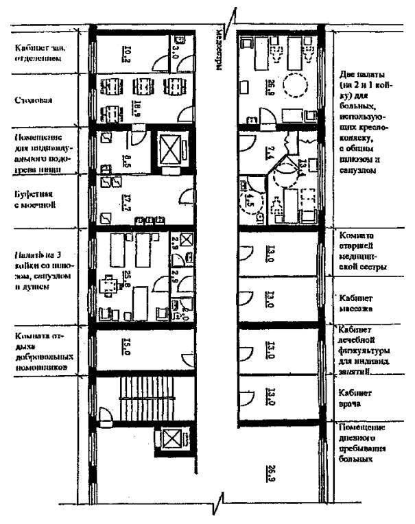 Поликлиника 2 кемерово московский 37 официальный сайт
