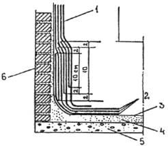 Гидроизоляция гипердесмо сертификат