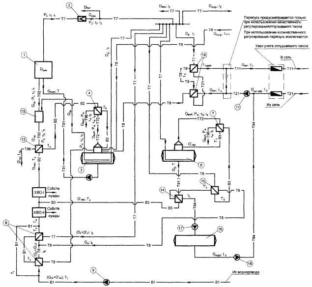 отопительно производственная котельная закрытого типа чертеж - Микросхемы.