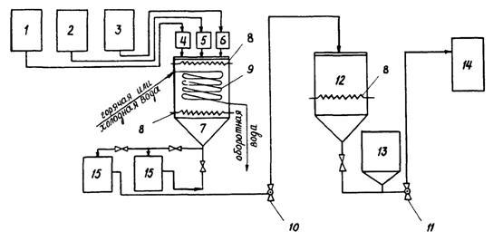 Технологический регламент приготовления бетонных смесей керамзитобетон и газобетон в чем разница