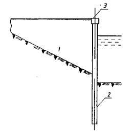 шпунт ларсен вес 1 м