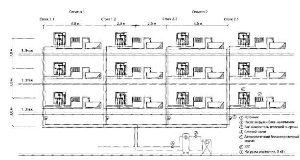 Схема проекта дома 15 квт