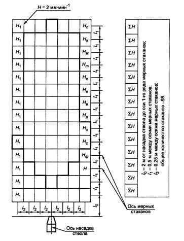 Государственный стандарт РФ ГОСТ Р 51609-2000