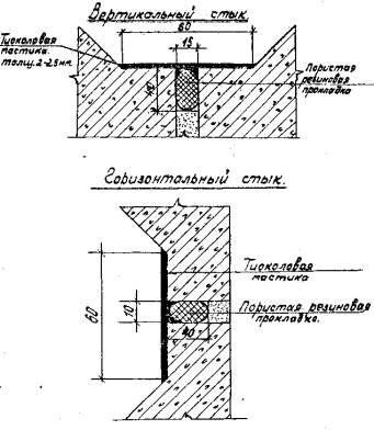 Сметы на герметизацию швов