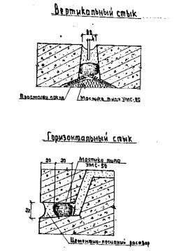 Первичная герметизация межпанельных швов