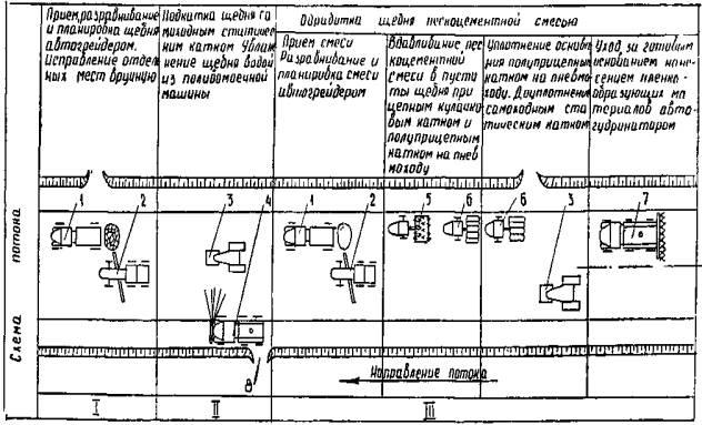 Устройство карта схема