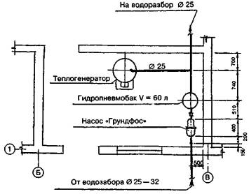 Подогреватель высокого давления ПВ-800-230-32 Черкесск Кожухотрубный конденсатор WTK CF 120 Салават