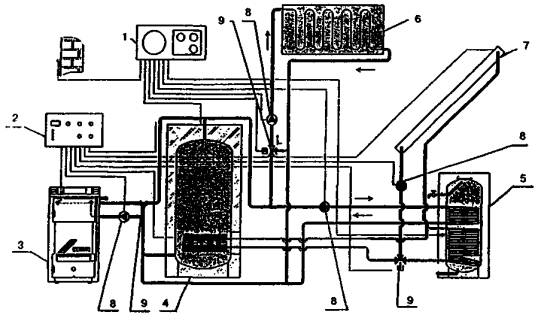 Пластинчатый теплообменник КС 024 Черкесск Паяный теплообменник Zilmet ZB 315 Тамбов
