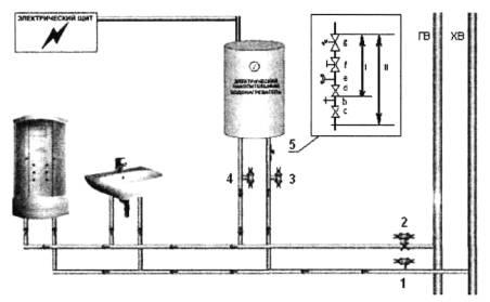 электросхема юпитер 4