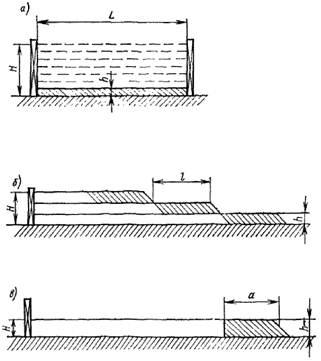 Интенсивность укладки бетонной смеси перекрытие из монолитного керамзитобетона