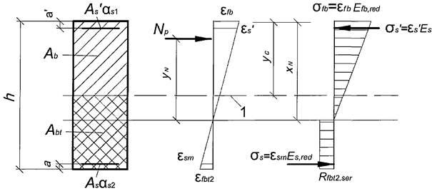 Расчет конструкций из фибробетона штампы для бетона купить недорого