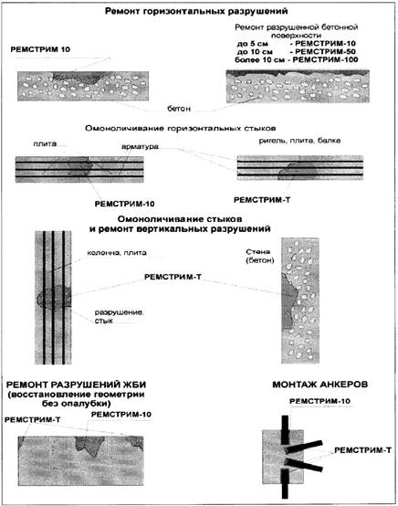 лещадки бетона