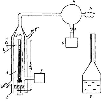 2-этилгексилакрилат класс опасности