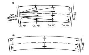 Тангенциальные опорные части чертеж
