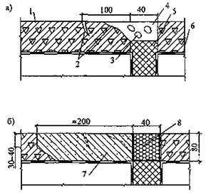 Утепление торцевой стены панельного дома снаружи цена