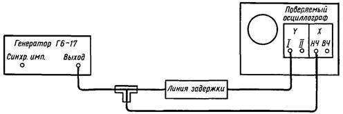Как сделать линию задержки для осциллографа