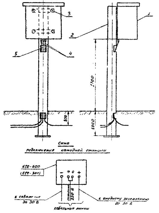 Схема установки СКЗ типа