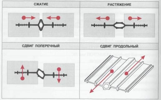 Утепление торцевых стен панельных домов внутри