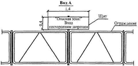 Инструкция по транспортировке и укладке бетонной смеси как подобрать состава строительных растворов