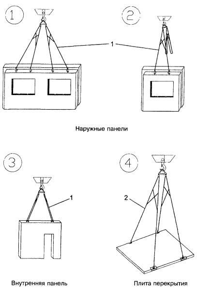 Схемы строповки разрабатывают по рабочим чертежам сборных элементов, с учетом их конструкции,габаритов и масс...