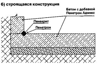 Тольятти материалы рулонные кровельные