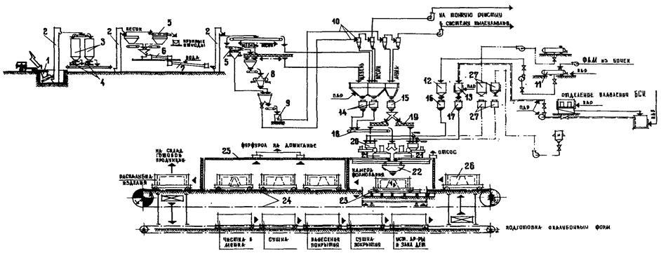Элеватор ленточный элг водоструйный регулируемый элеватор цена