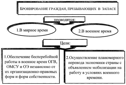 инструкция по использованию радиосвязи