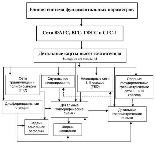 opornaya-sistema-koordinat