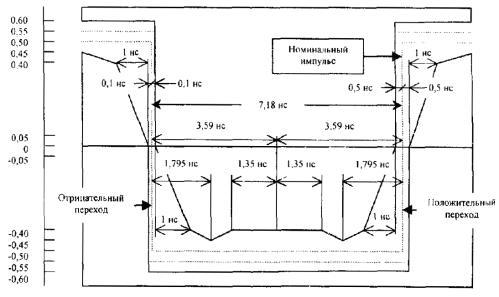 инструкция по эксплуатации радиорелейных опор