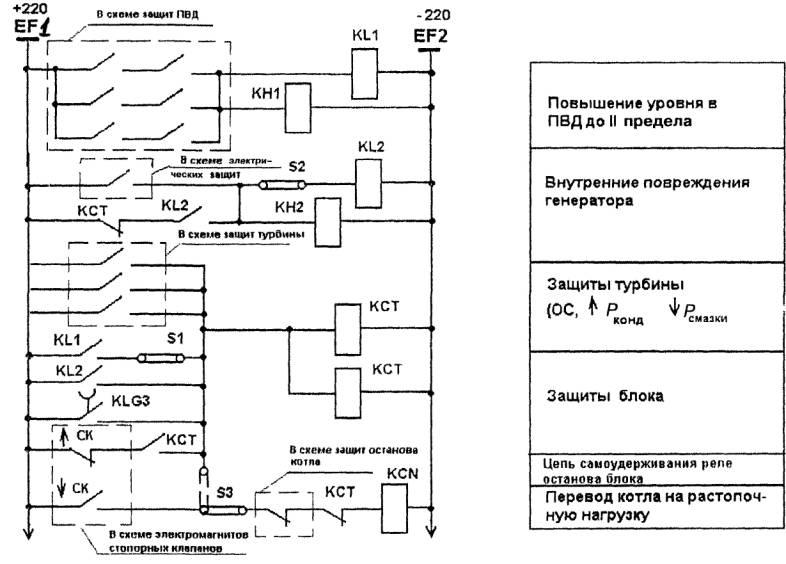электрическая схема термекс 80