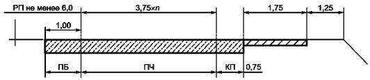 ГОСТ Р 52398-2005 Классификация автомобильных дорог. Основные параметры и требования, ГОСТ Р от 22 ноября 2005 года №52398-2005