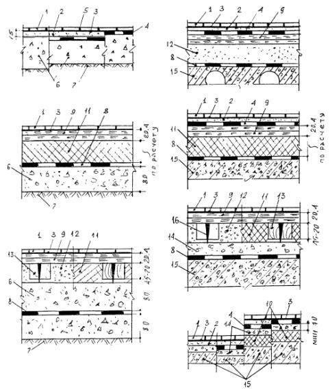 Для крыши гидроизоляция эксплуатируемой