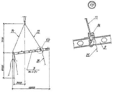 Схема строповки рамы пролетом 12. стойка рамы; 2 - балка рамы; 3 - рама каркаса; 4 - подкрановая балка; 5...