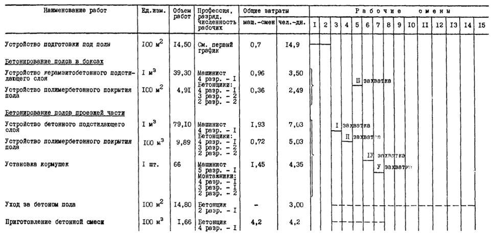 Енир конвейера ленточные транспортеры производители