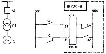 Логическая схема систем управления фото 364