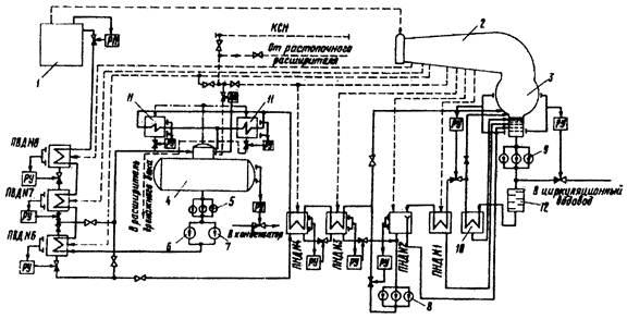 Подогреватель высокого давления ПВД-375-23-2,5-1 Калининград Пластинчатый теплообменник Alfa Laval TL10-BFM Набережные Челны