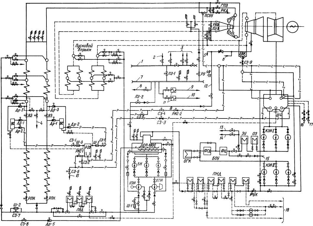 Подогреватель высокого давления ПВД-550-23-5,0-1 Новосибирск элемент охлаждающий дизеля в теплообменнике
