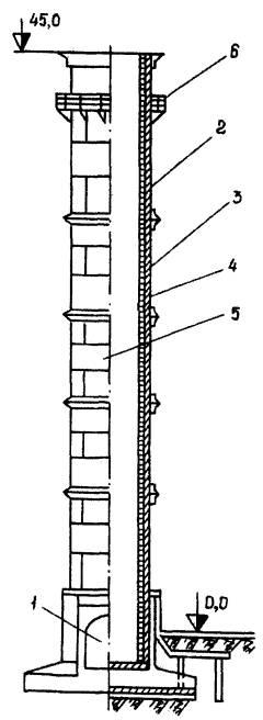 Выполнение расчетов высоты дымовой трубы при реконструкции