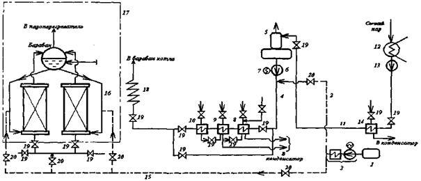 Подогреватель высокого давления ПВД-1100-37-7,0 Хасавюрт Пластинчатый теплообменник HISAKA RX-00 Великий Новгород