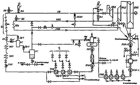 Подогреватель высокого давления ПВ-1800-37-6,5 Рязань Кожухотрубный конденсатор ONDA C 51.305.2400 Ейск
